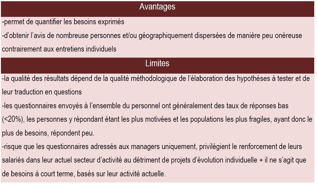 6 DE L'ANALYSE DES BESOINS A L'EVALUATION