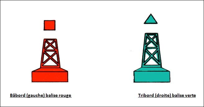 1 le service de balisage - Recrutement port autonome de dakar ...