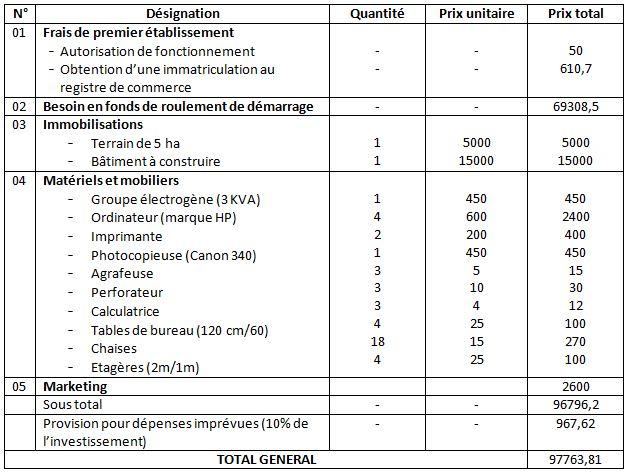 matrice swot cabinet comptable