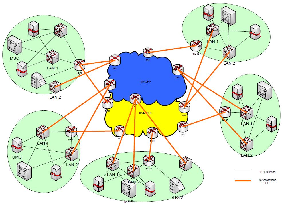 réseau de la transmission de signalisation