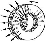 Circulation de l'air dans les canaux d'un disque ventilé