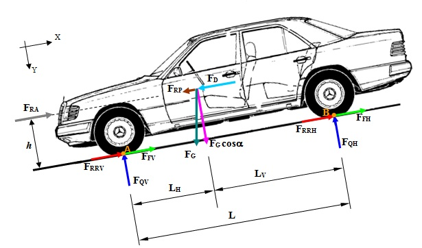 an introduction to the definition of an automobile