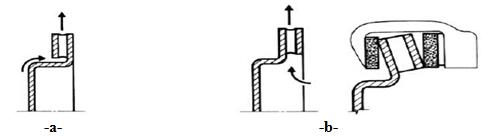 Disques ventilés différentes conceptions