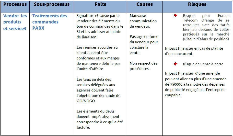 D Coration Demenagement Organisation 28 Caen
