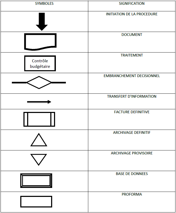 annexes 3 flow chart. Black Bedroom Furniture Sets. Home Design Ideas
