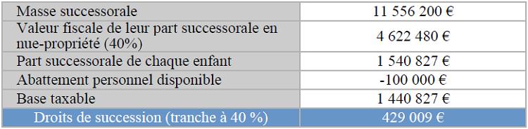 section 1 la fiscalit 233 successorale des capitaux d 233 c 232 s sans clause b 233 n 233 ficiaire d 233 membr 233 e
