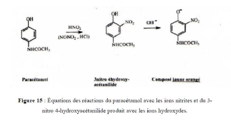 Figure 15 Équations des réactions du paracétamol avec les ions nitrites et du 3-nitro 4-hydroxyacétanilide produit avec les ions hydroxydes