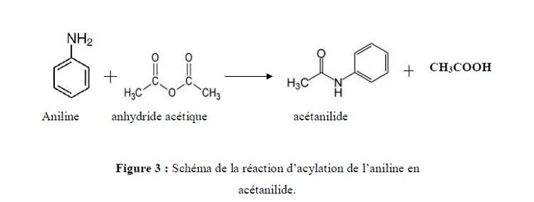 Figure 3 Schéma de la réaction d'acylation de l'aniline en acétanilide