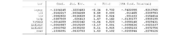 Annexe 1 Analyse de la relation inflation et croissance économique dans les pays de l'UEMOA 3
