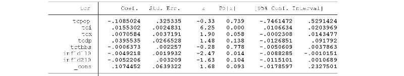 Annexe 1 Analyse de la relation inflation et croissance économique dans les pays de l'UEMOA 5