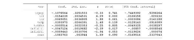 Annexe 1 Analyse de la relation inflation et croissance économique dans les pays de l'UEMOA 6