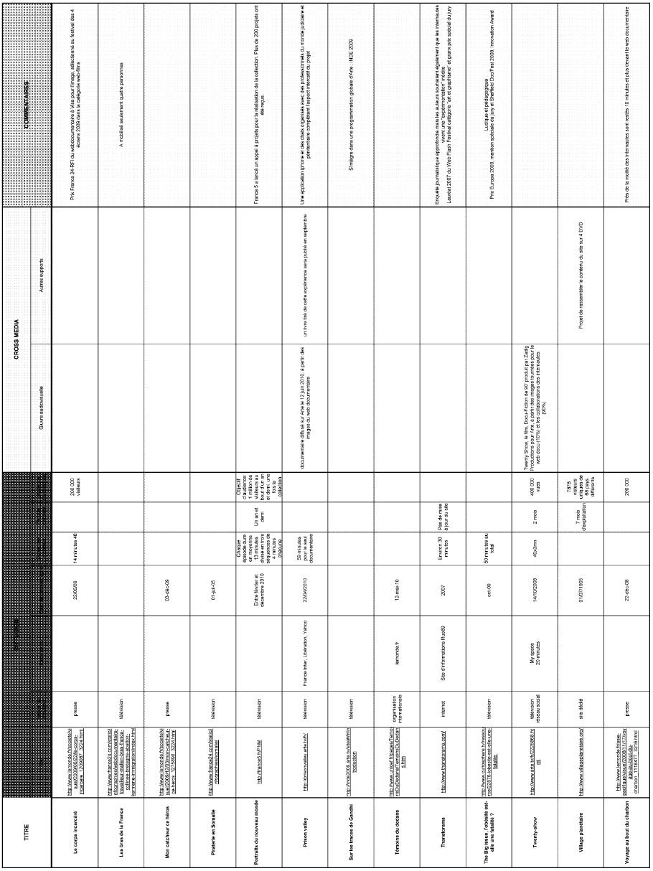 Annexe 1 Création d'une société de production de web documentaires et développement de la collection « Dans les coulisses…. » 6