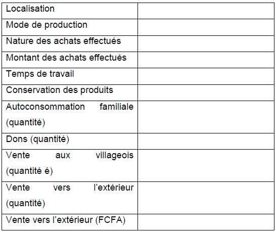 Annexe 1 Etude de la contribution des ressources naturelles aux budgets des ménages ruraux  Cas du village BANGA (République Centrafricaine) 8