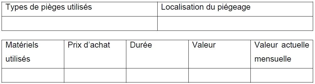 Annexe 4 Etude de la contribution des ressources naturelles aux budgets des ménages ruraux  Cas du village BANGA (République Centrafricaine) 1