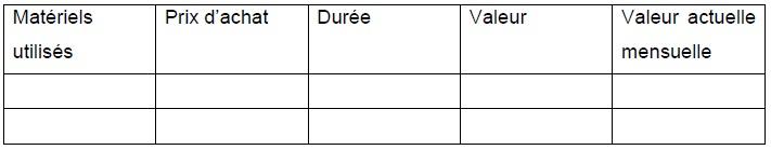 Annexe 4 Etude de la contribution des ressources naturelles aux budgets des ménages ruraux  Cas du village BANGA (République Centrafricaine) 10