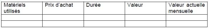 Annexe 4 Etude de la contribution des ressources naturelles aux budgets des ménages ruraux  Cas du village BANGA (République Centrafricaine) 11