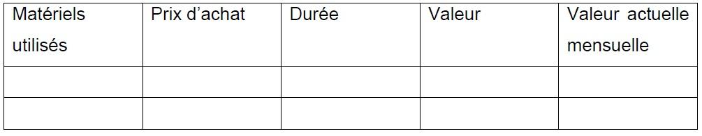 Annexe 4 Etude de la contribution des ressources naturelles aux budgets des ménages ruraux  Cas du village BANGA (République Centrafricaine) 7