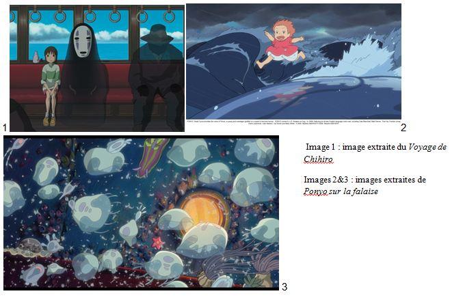 Figure 3 L'IMAGE DE LA FEMME JAPONAISE DANS LE CINEMA D'HAYAO MIYAZAKI