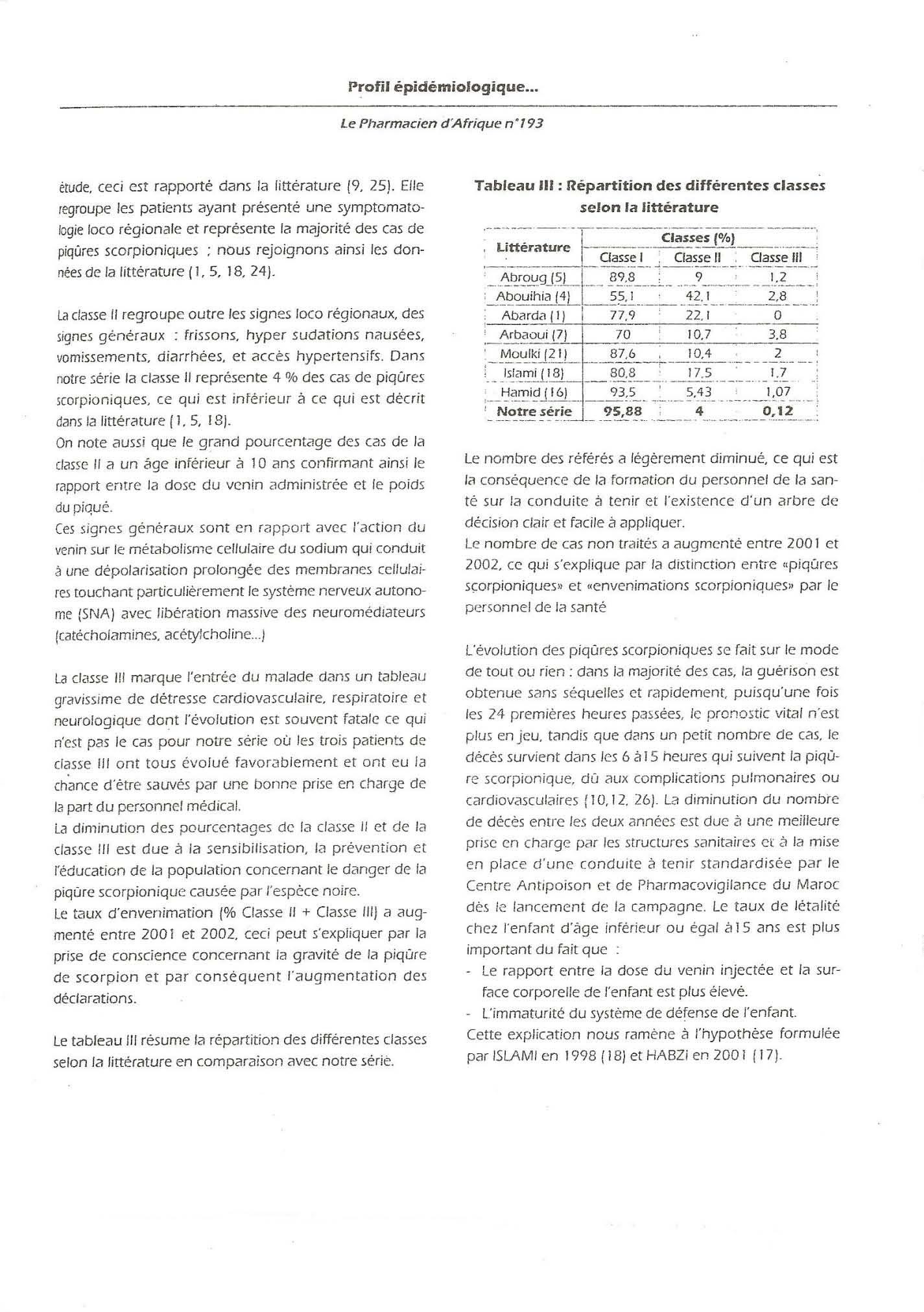 Figure' 9 Scorpionisme, Epidémiologie et Facteurs de Risque au Maroc  cas de la province de Khouribga