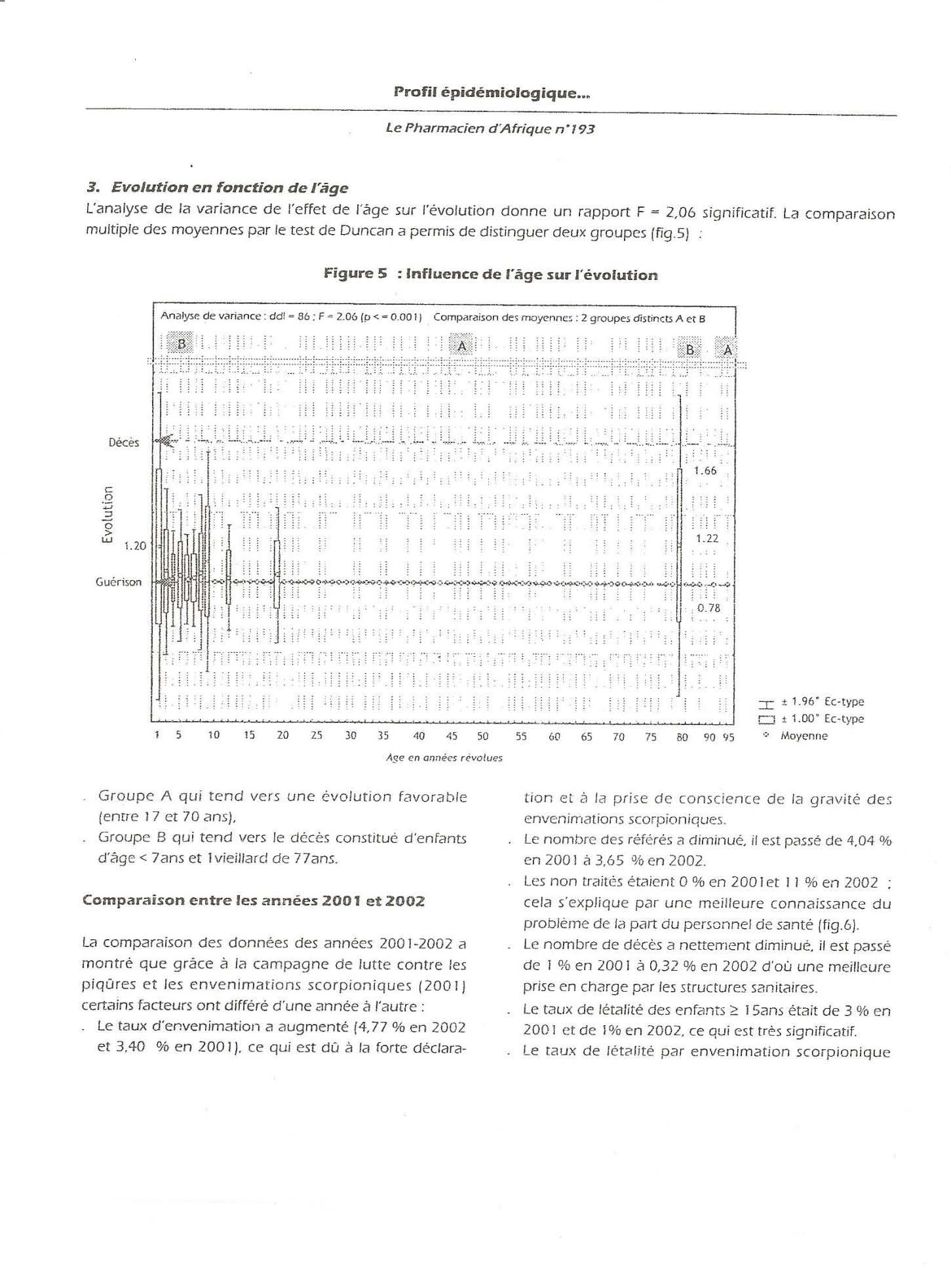Page' 7 Scorpionisme, Epidémiologie et Facteurs de Risque au Maroc  cas de la province de Khouribga