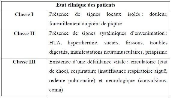Tableau 6 Scorpionisme, Epidémiologie et Facteurs de Risque au Maroc  cas de la province de Khouribga