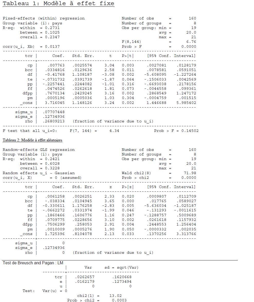 Annexe Taux de change réel d'équilibre et évolution de ses fondamentaux dans l'UEMOA 1