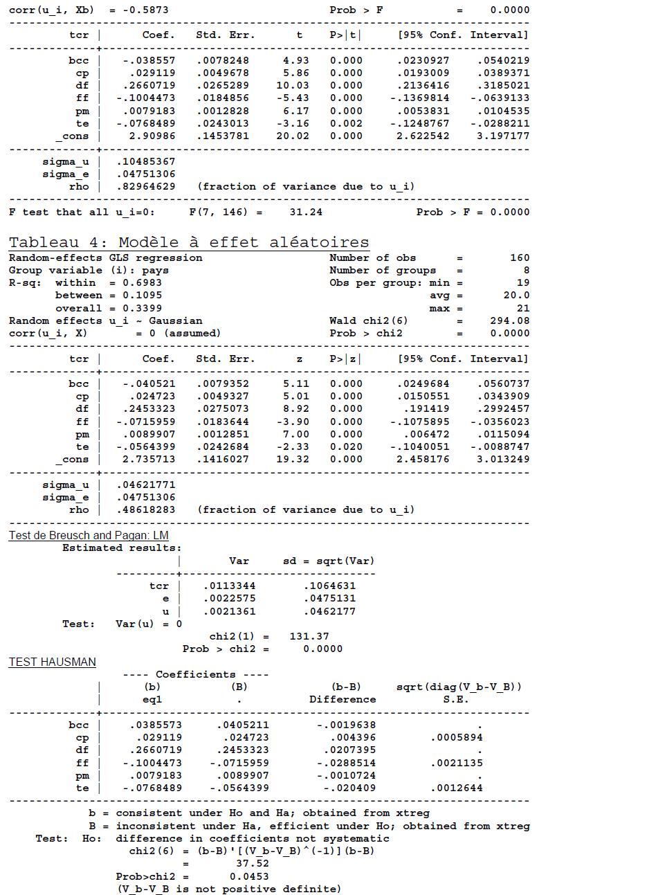 Annexe Taux de change réel d'équilibre et évolution de ses fondamentaux dans l'UEMOA 3
