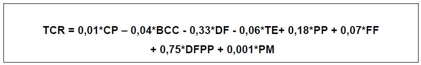 Formule Taux de change réel d'équilibre et évolution de ses fondamentaux dans l'UEMOA 6