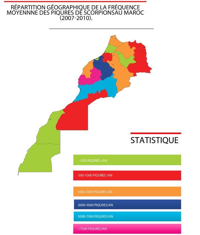 Figure 10 Les envenimations scorpioniques au Maroc