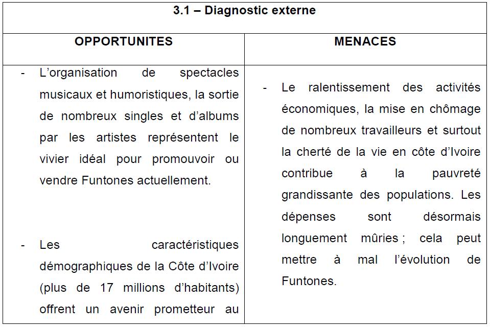 Tableau 17 Stratégie Marketing pour une vente efficiente de Funtones d'Orange Côte d'Ivoire