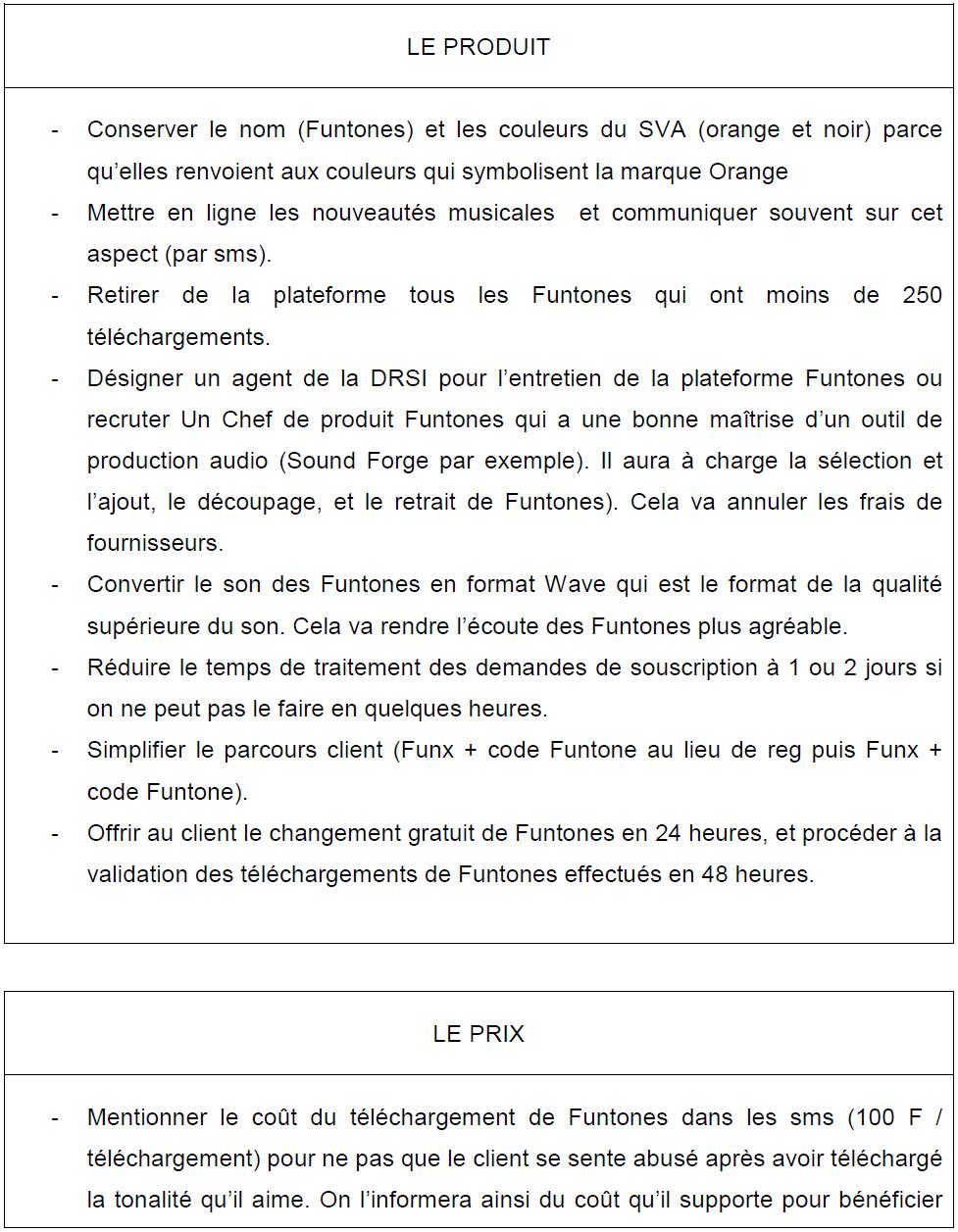 Tableau 22 Stratégie Marketing pour une vente efficiente de Funtones d'Orange Côte d'Ivoire