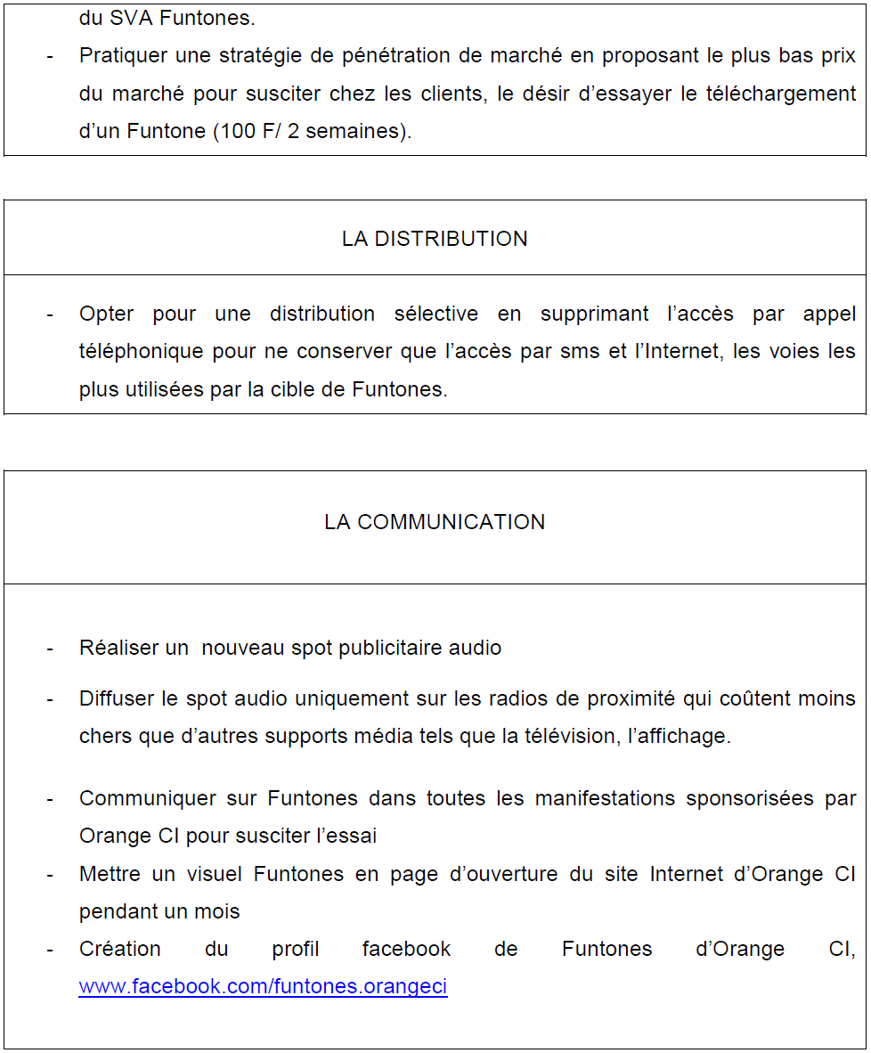 Tableau 23 Stratégie Marketing pour une vente efficiente de Funtones d'Orange Côte d'Ivoire