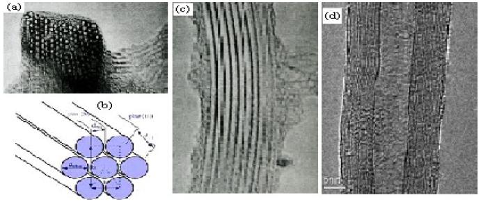(a) Cliché (MET) de fagots de nanotubes monoparois en coupe transversale. (b) Représentation schématique d'un