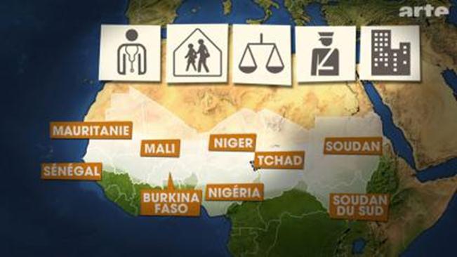 Conséquences sur les droits humains