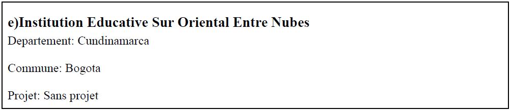 Institution Educative Sur Oriental Entre Nubes