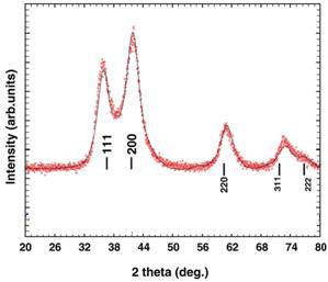 Diffractogramme d'une couche WC sous -40V