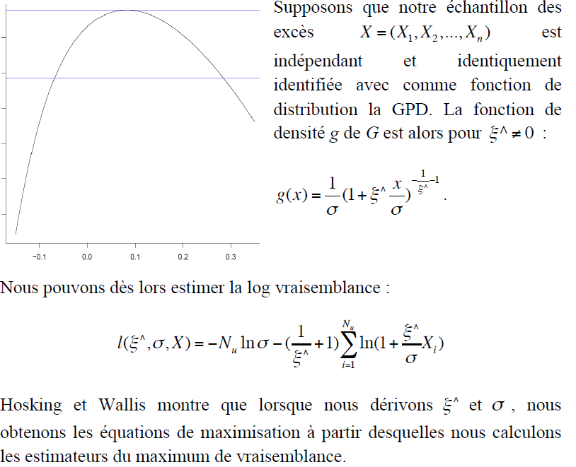 Estimation du modèle de seuil par le maximum de vraisemblance