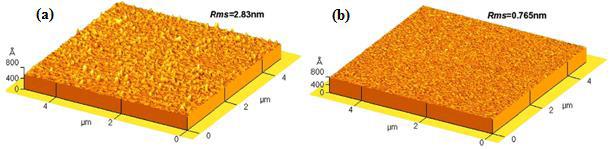Images par AFM de couches en WC déposées à des polarisations