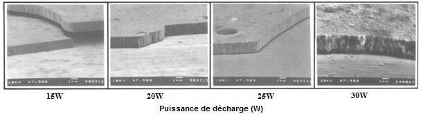 Influence de la puissance de dépôt sur la morphologie de revêtement WC obtenu par pulvérisation DC