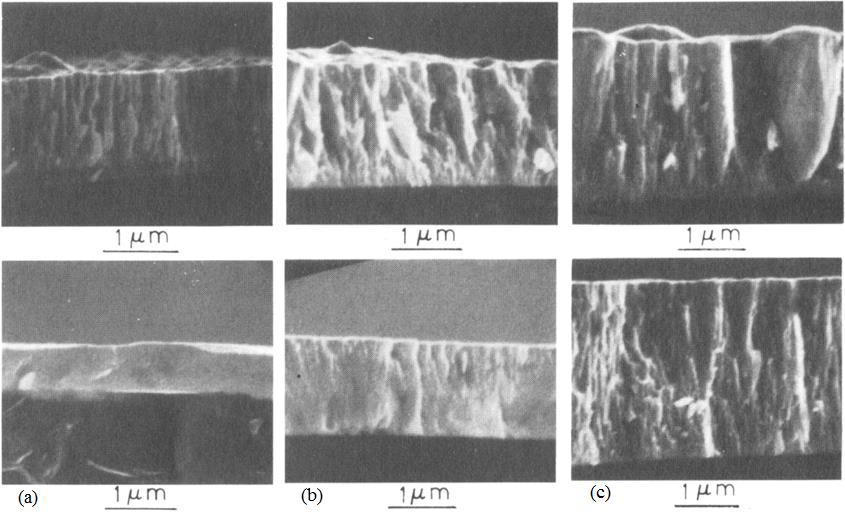 Morphologies de couches WC déposées par pulvérisation DC en haut et RF en bas sous diverses tensions de polarisation