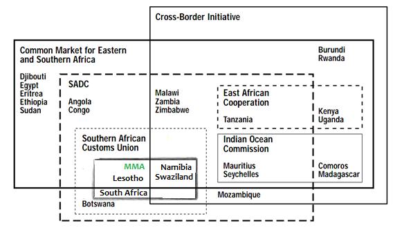 South Africa bloc integration
