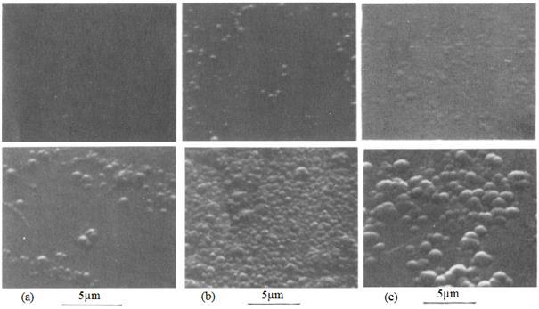 Topographies de surfaces de revêtements en WC par pulvérisation DC en haut et RF en bas, sous diverses tensions de polarisation