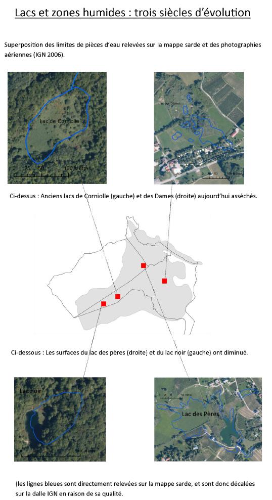 Evolution des lacs et zones humides
