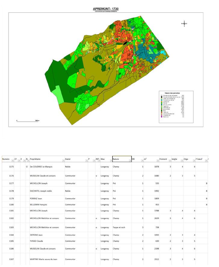 Exemple de données disponibles sur les cédéroms de D. Barbero (carte de la nature des sols pour Apremont et extrait du tableau de données attributaires)
