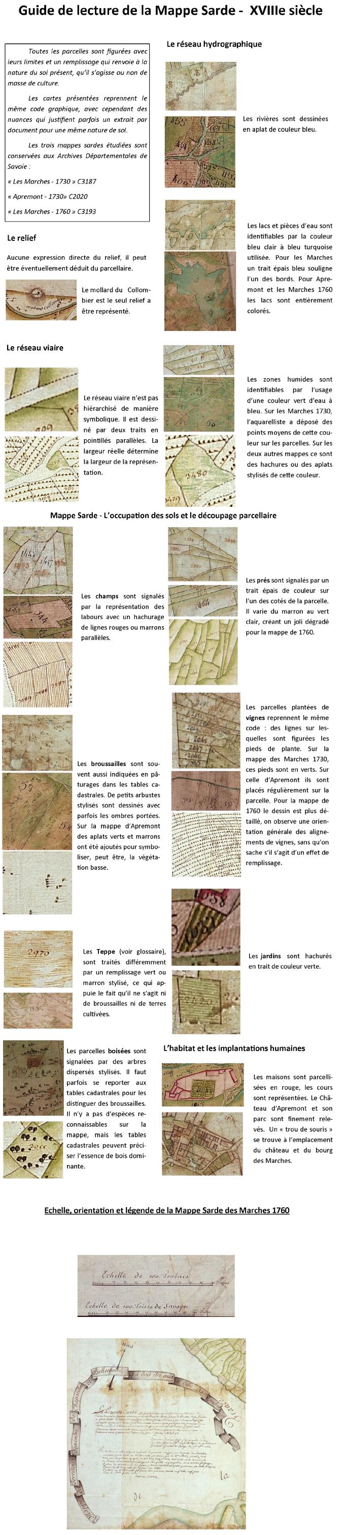 Guide de lecture de la Mappe Sarde - XVIIIe siècle