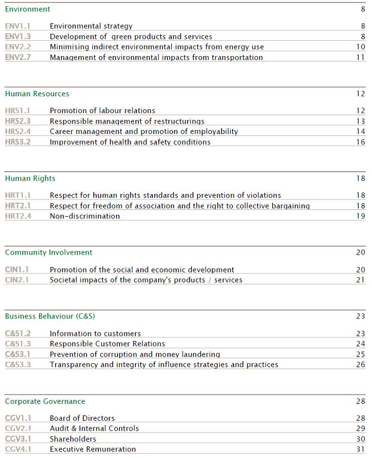 Grille de notation de Vigeo des banques en 2011