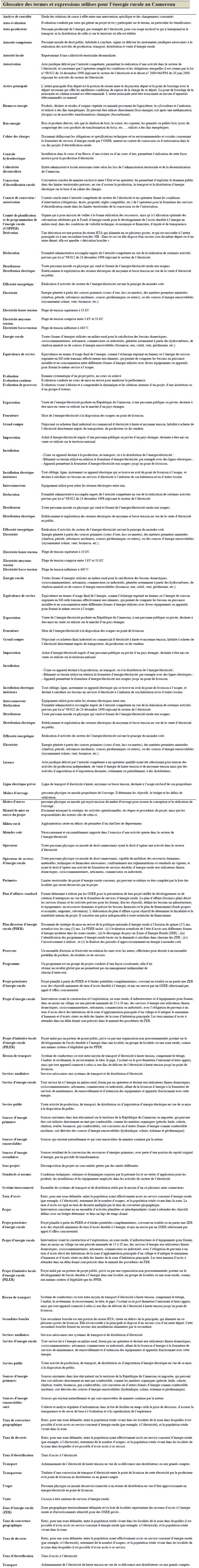Glossaire des termes et expressions utilises pour l'énergie rurale au Cameroun