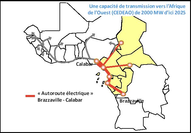 Schéma d'interconnexion prévu dans le cadre du PEAC [9]