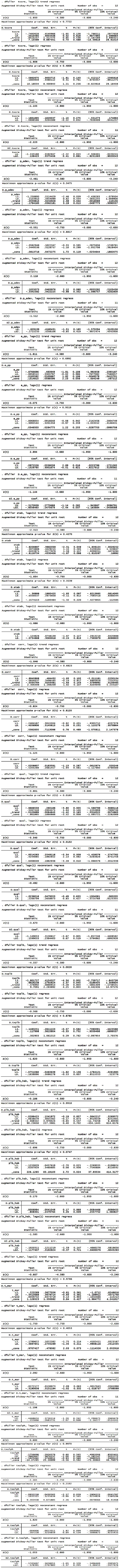 TABLEAUX DES TESTS DE STATIONNARITE DES VARIABLES