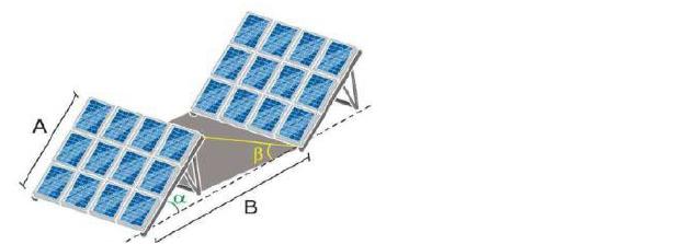 disposition des PV par rapport aux rayons solaire